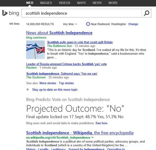 Scottish Independence : Bing Predicts 'No'