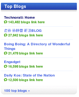 Technorati #1 on Technorati